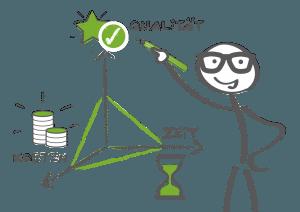 EQS von senderproof bietet die Optimierung, Überwachung und Einschätzung Ihrer E-Mail Kampagnen.