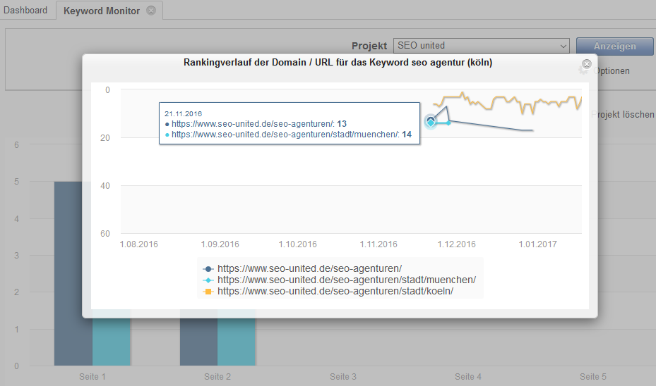 Keyword Monitor - Ranking Tracking Tool - Google Positionen prüfen